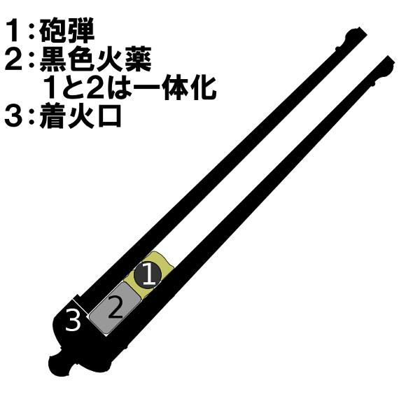 cannon_mechanism600